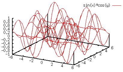 gnuplot / plot3d (1E)
